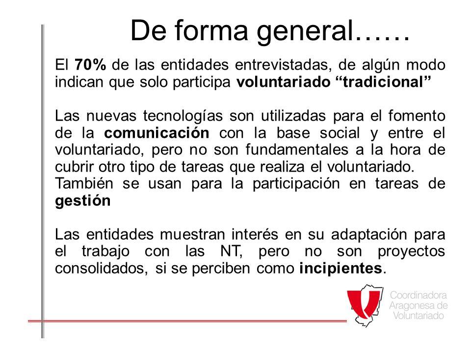 De forma general……El 70% de las entidades entrevistadas, de algún modo indican que solo participa voluntariado tradicional