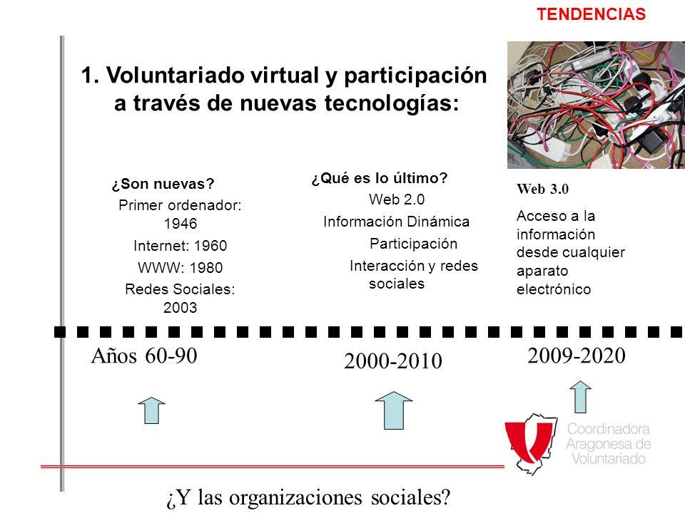 Voluntariado virtual y participación a través de nuevas tecnologías: