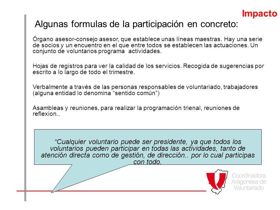 Algunas formulas de la participación en concreto: