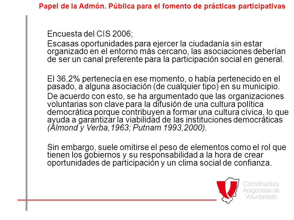 Papel de la Admón. Pública para el fomento de prácticas participativas