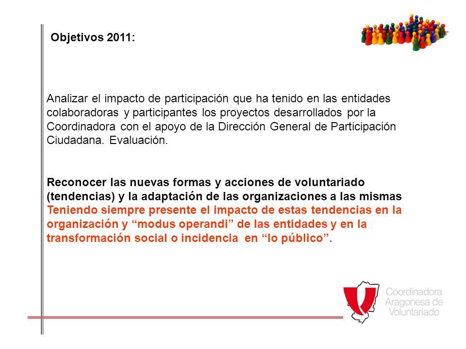 Objetivos 2011: