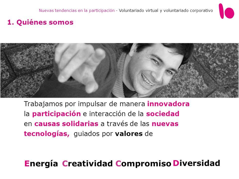 Energía Creatividad Compromiso Diversidad 1. Quiénes somos