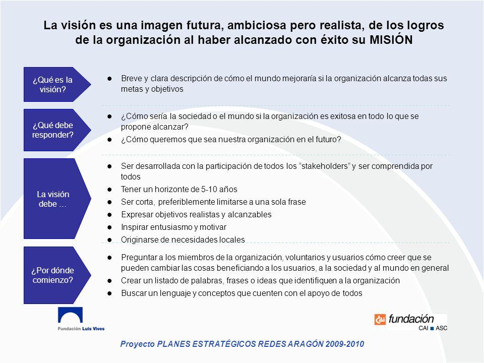 La visión es una imagen futura, ambiciosa pero realista, de los logros de la organización al haber alcanzado con éxito su MISIÓN