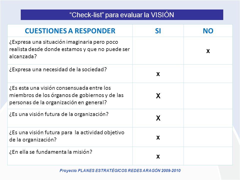 Check-list para evaluar la VISIÓN