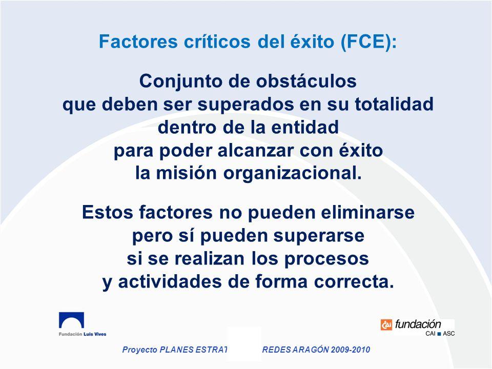 Factores críticos del éxito (FCE): Conjunto de obstáculos