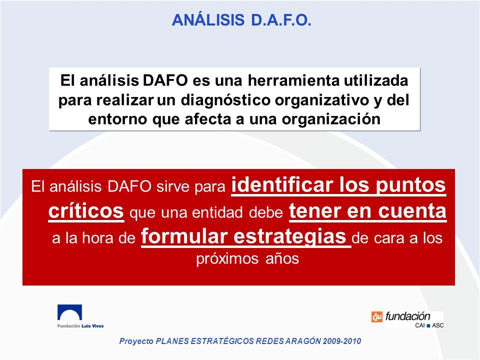 ANÁLISIS D.A.F.O. El análisis DAFO es una herramienta utilizada para realizar un diagnóstico organizativo y del entorno que afecta a una organización.