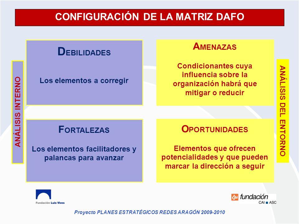 CONFIGURACIÓN DE LA MATRIZ DAFO