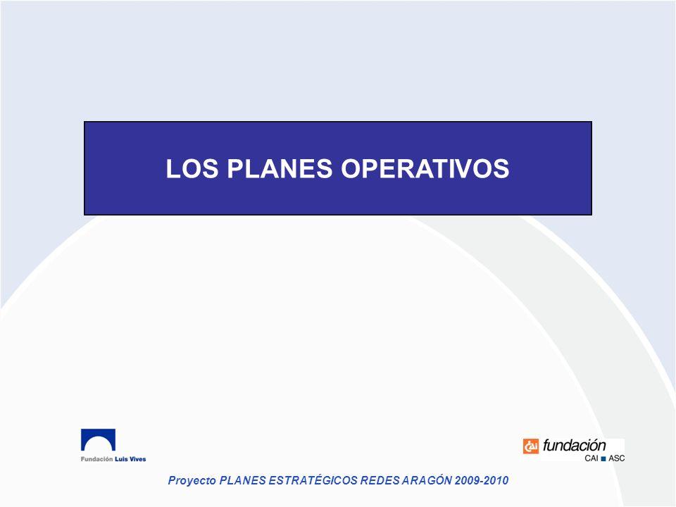 LOS PLANES OPERATIVOS