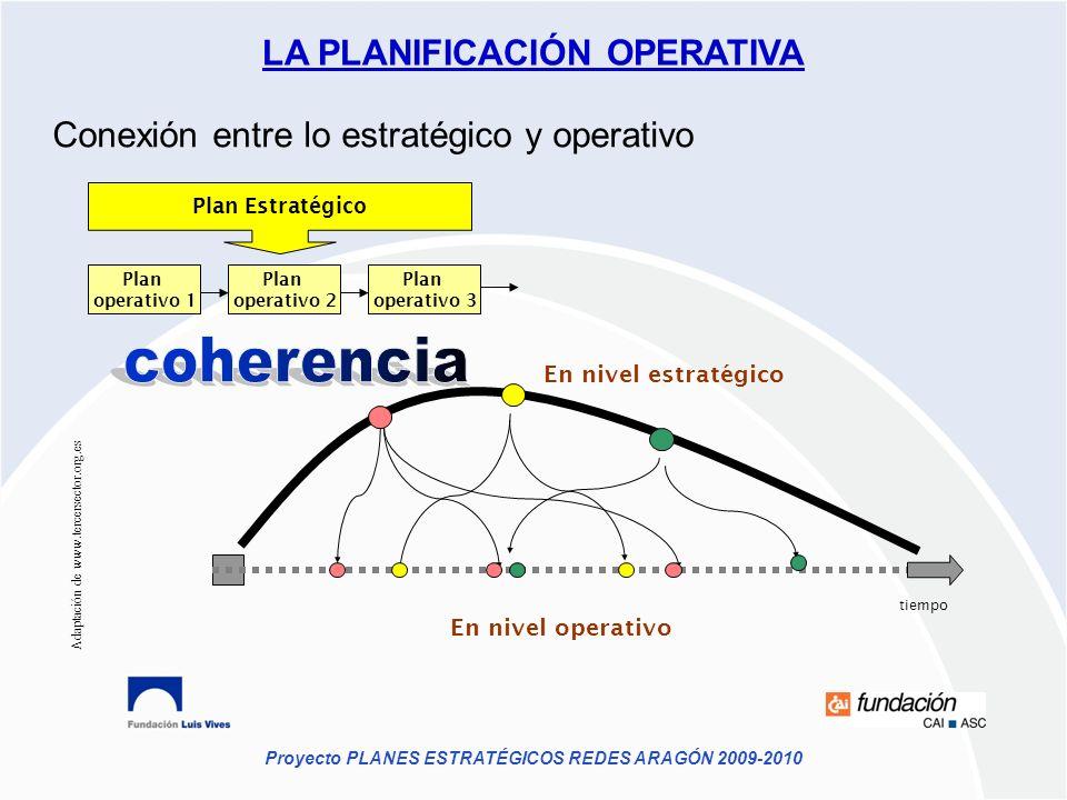 Conexión entre lo estratégico y operativo