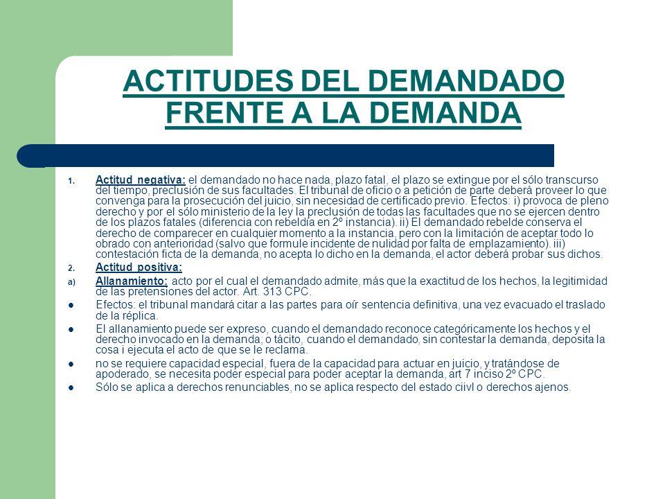 ACTITUDES DEL DEMANDADO FRENTE A LA DEMANDA