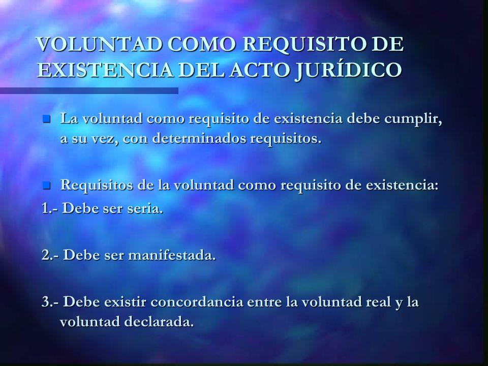 VOLUNTAD COMO REQUISITO DE EXISTENCIA DEL ACTO JURÍDICO