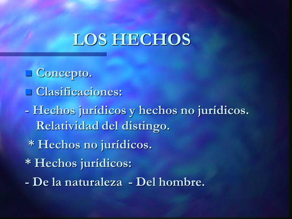 LOS HECHOS Concepto. Clasificaciones: