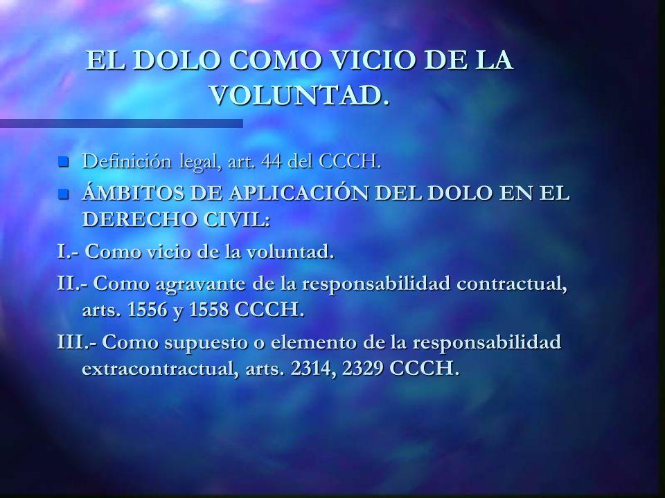 EL DOLO COMO VICIO DE LA VOLUNTAD.