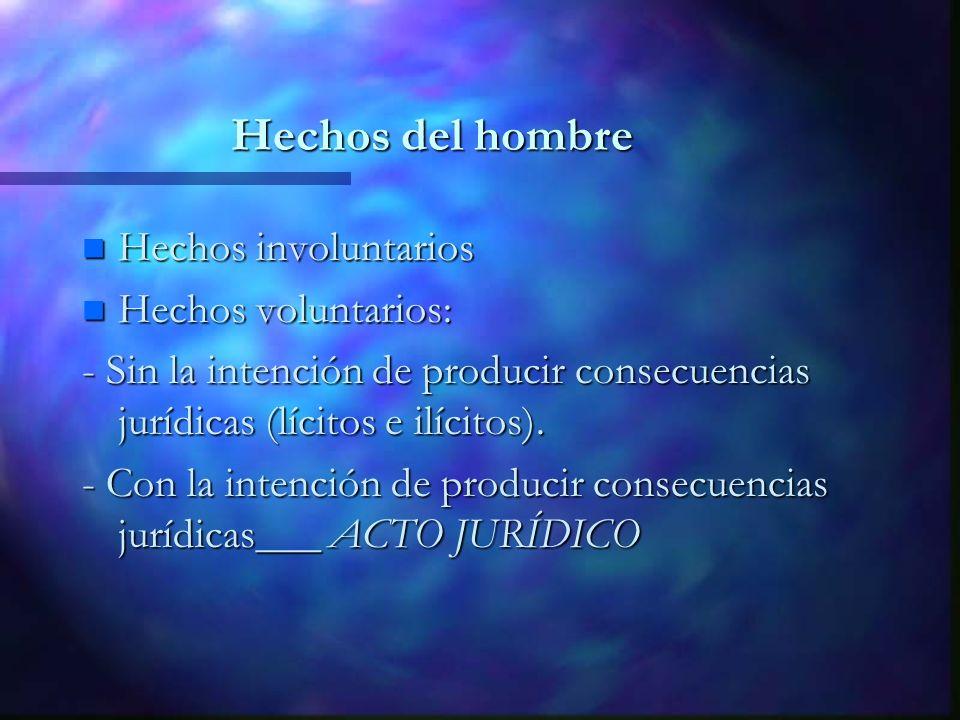 Hechos del hombre Hechos involuntarios Hechos voluntarios: