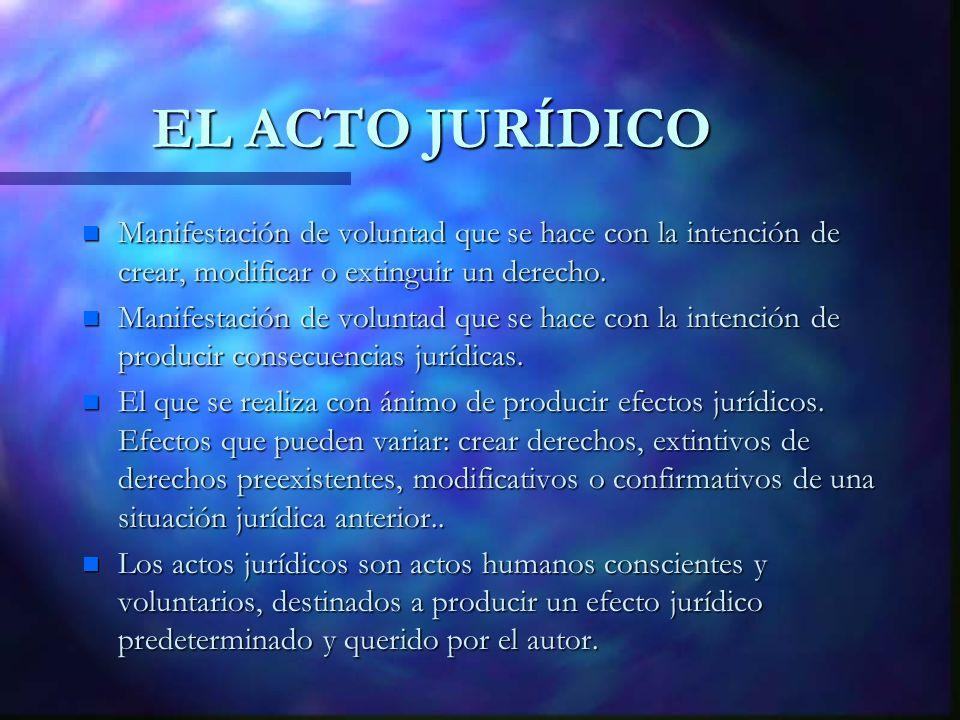 EL ACTO JURÍDICO Manifestación de voluntad que se hace con la intención de crear, modificar o extinguir un derecho.