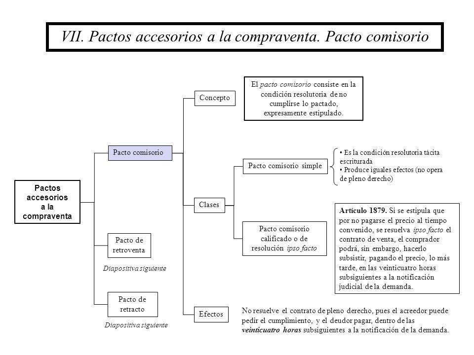 VII. Pactos accesorios a la compraventa. Pacto comisorio