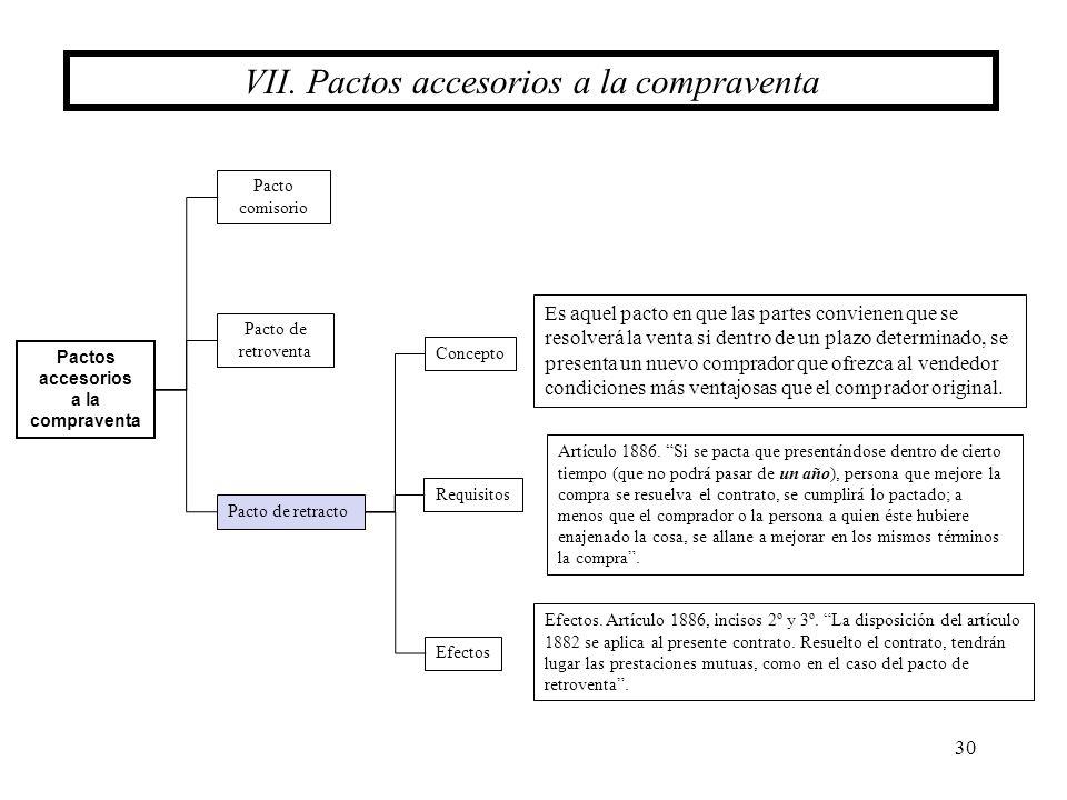VII. Pactos accesorios a la compraventa