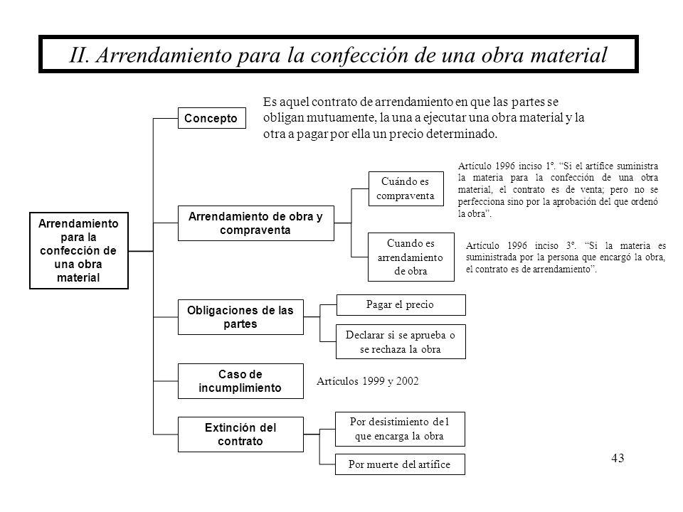 II. Arrendamiento para la confección de una obra material