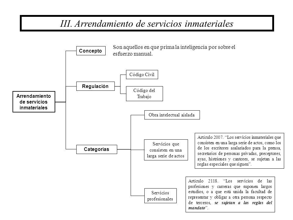 Arrendamiento de servicios inmateriales