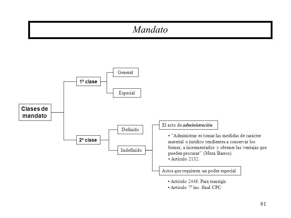 Mandato Clases de mandato General 1ª clase Especial