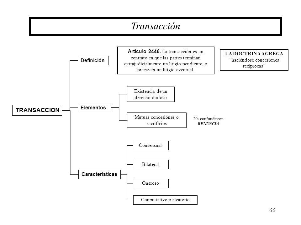 Transacción TRANSACCION