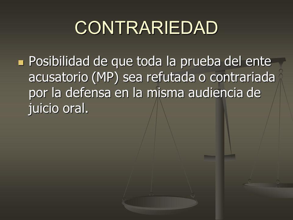 CONTRARIEDAD