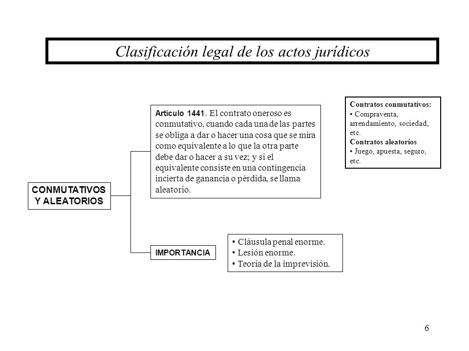Clasificación legal de los actos jurídicos