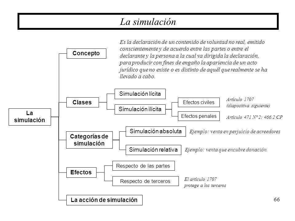 Categorías de simulación La acción de simulación