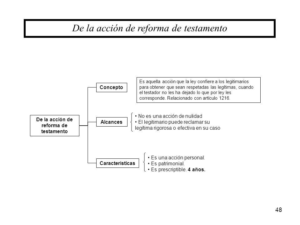 De la acción de reforma de testamento