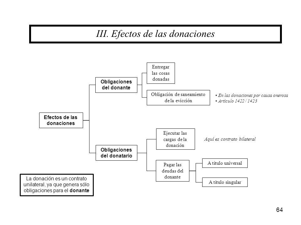 III. Efectos de las donaciones