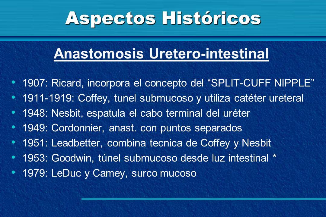 Aspectos Históricos Anastomosis Uretero-intestinal