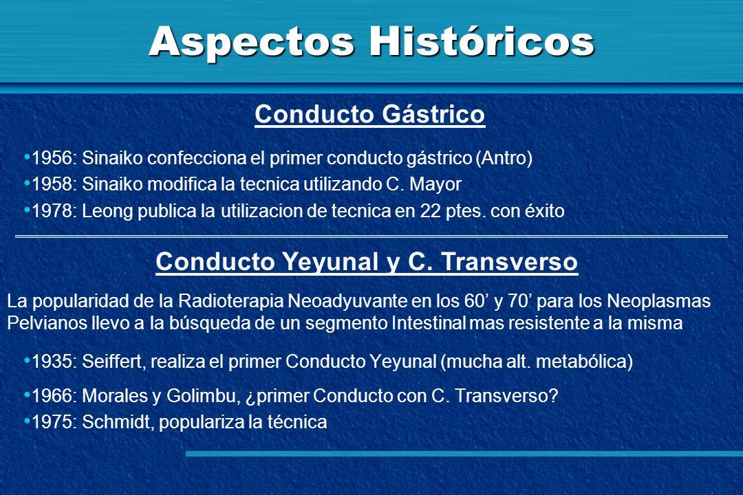 Aspectos Históricos Conducto Gástrico Conducto Yeyunal y C. Transverso