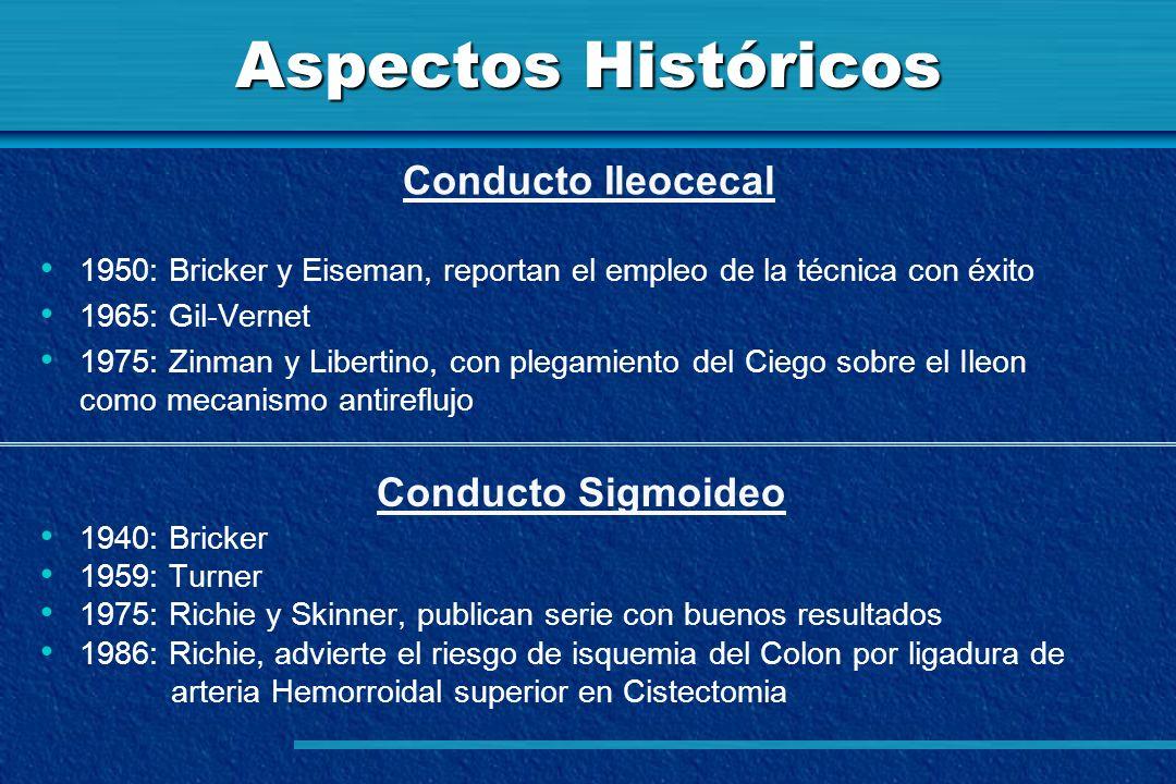 Aspectos Históricos Conducto Ileocecal Conducto Sigmoideo