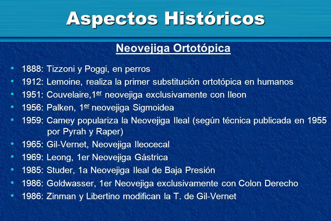 Aspectos Históricos Neovejiga Ortotópica