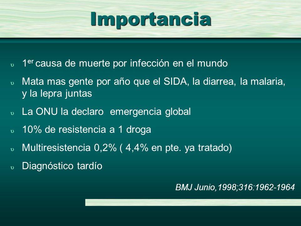 Importancia 1er causa de muerte por infección en el mundo