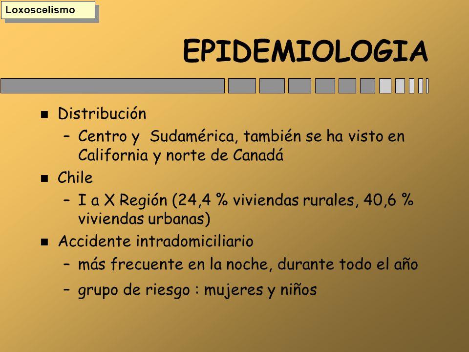 EPIDEMIOLOGIA Distribución