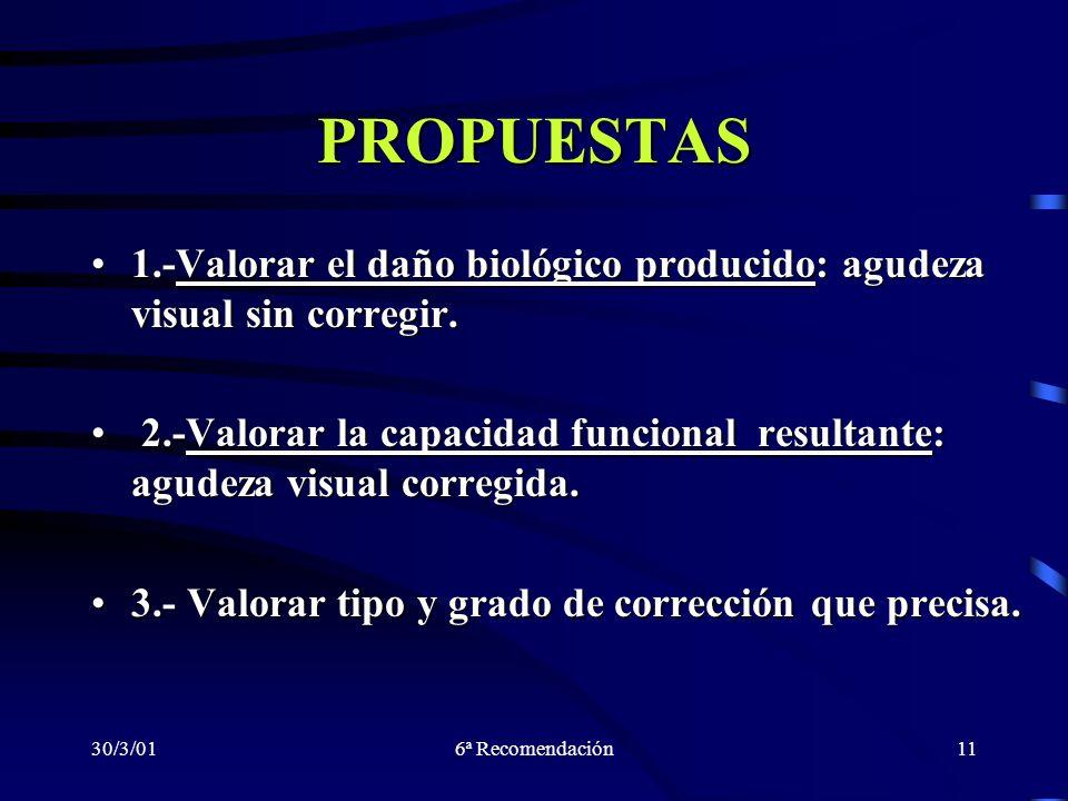PROPUESTAS 1.-Valorar el daño biológico producido: agudeza visual sin corregir.