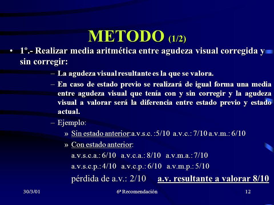 METODO (1/2) 1º.- Realizar media aritmética entre agudeza visual corregida y sin corregir: La agudeza visual resultante es la que se valora.