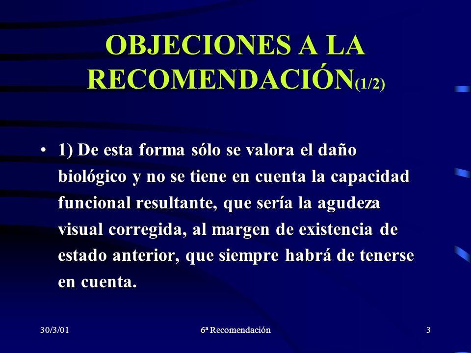 OBJECIONES A LA RECOMENDACIÓN(1/2)