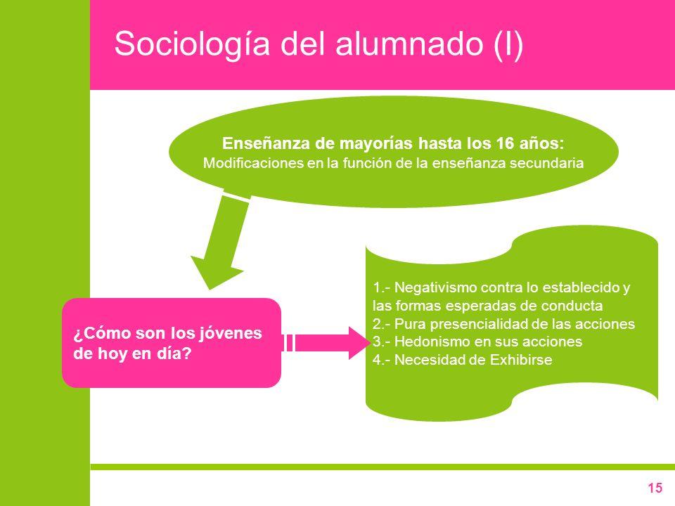 Sociología del alumnado (I)