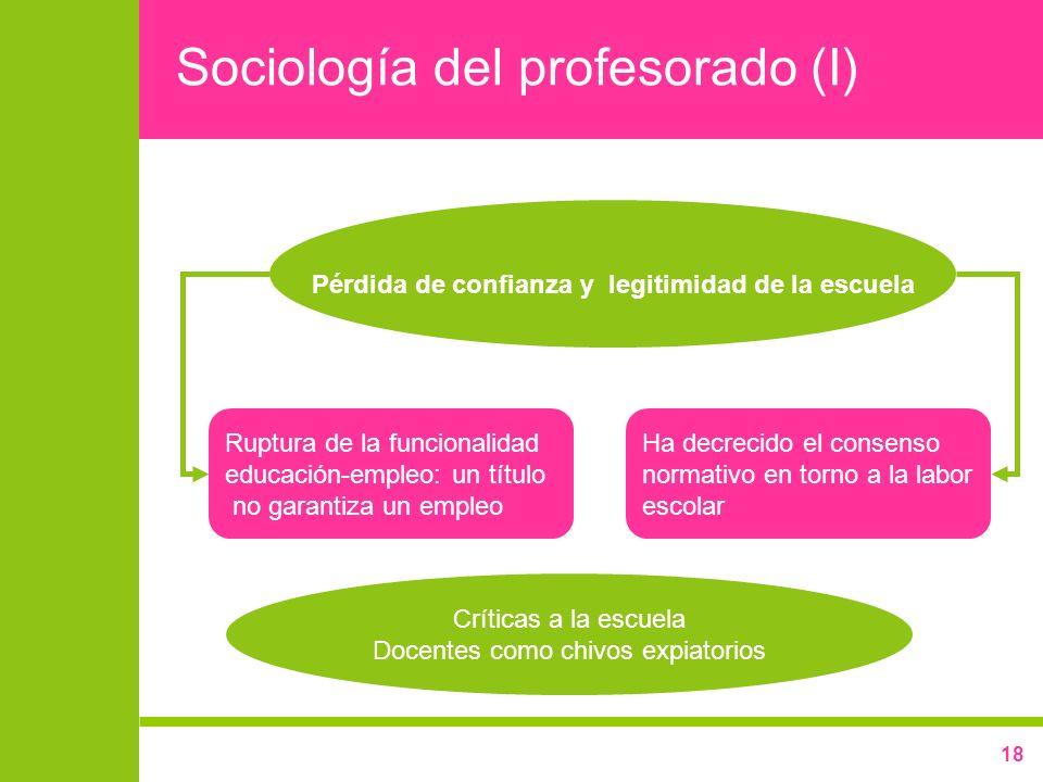Sociología del profesorado (I)