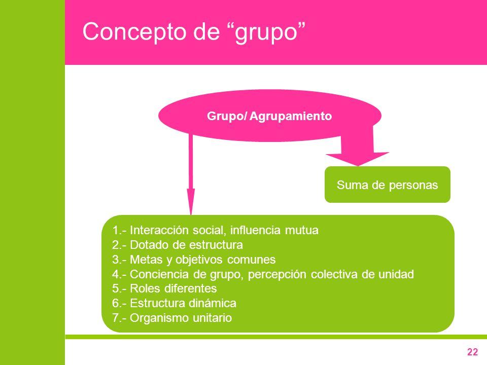 Concepto de grupo Grupo/ Agrupamiento Suma de personas