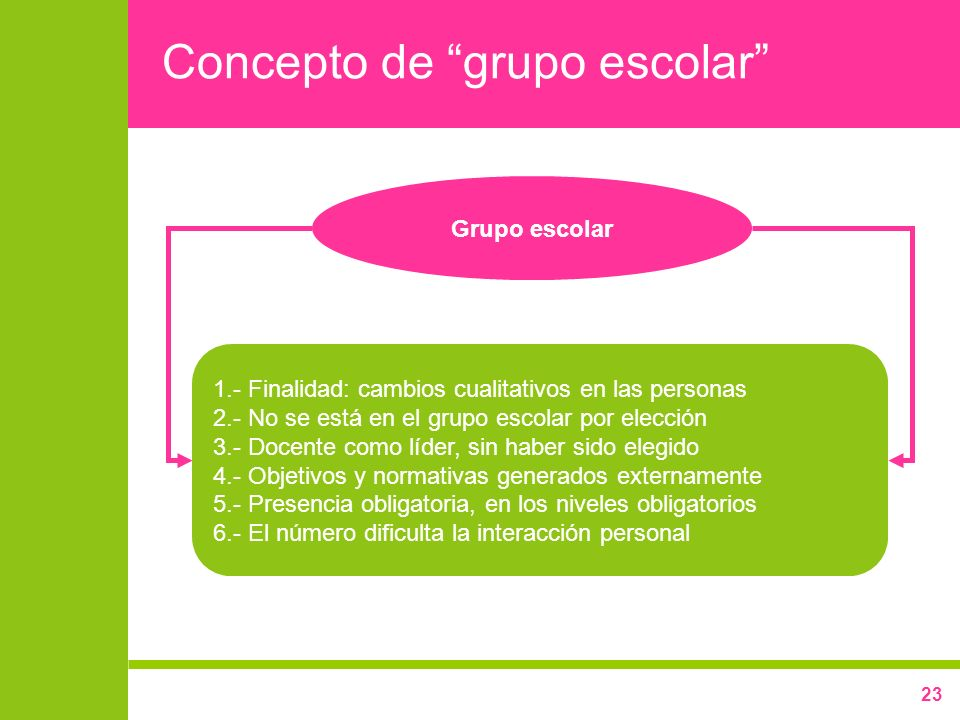 Concepto de grupo escolar