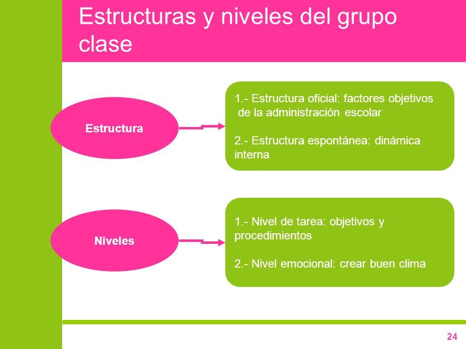 Estructuras y niveles del grupo clase