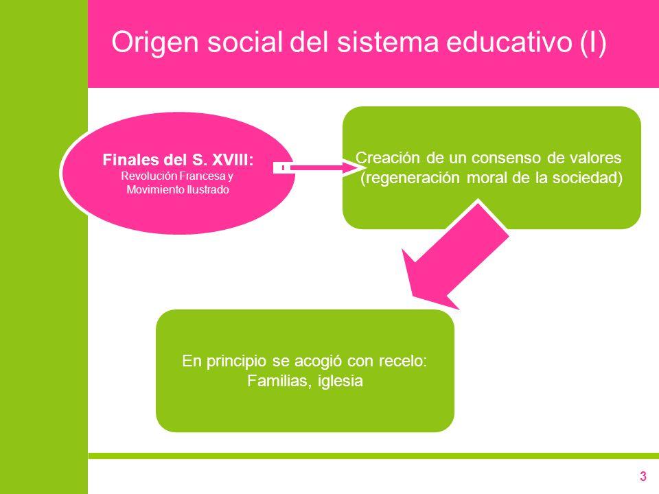 Origen social del sistema educativo (I)