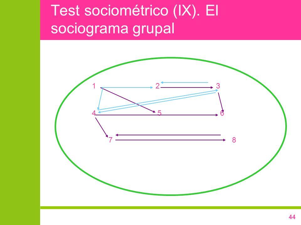 Test sociométrico (IX). El sociograma grupal