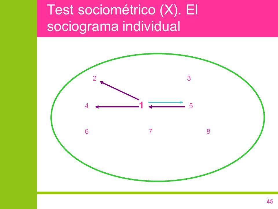 Test sociométrico (X). El sociograma individual