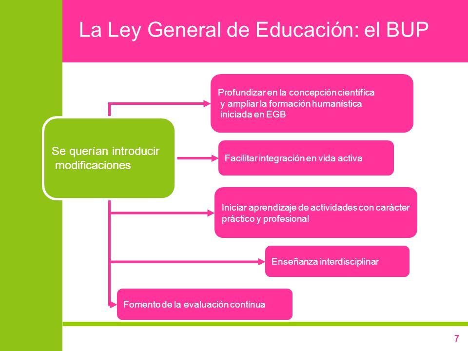 La Ley General de Educación: el BUP