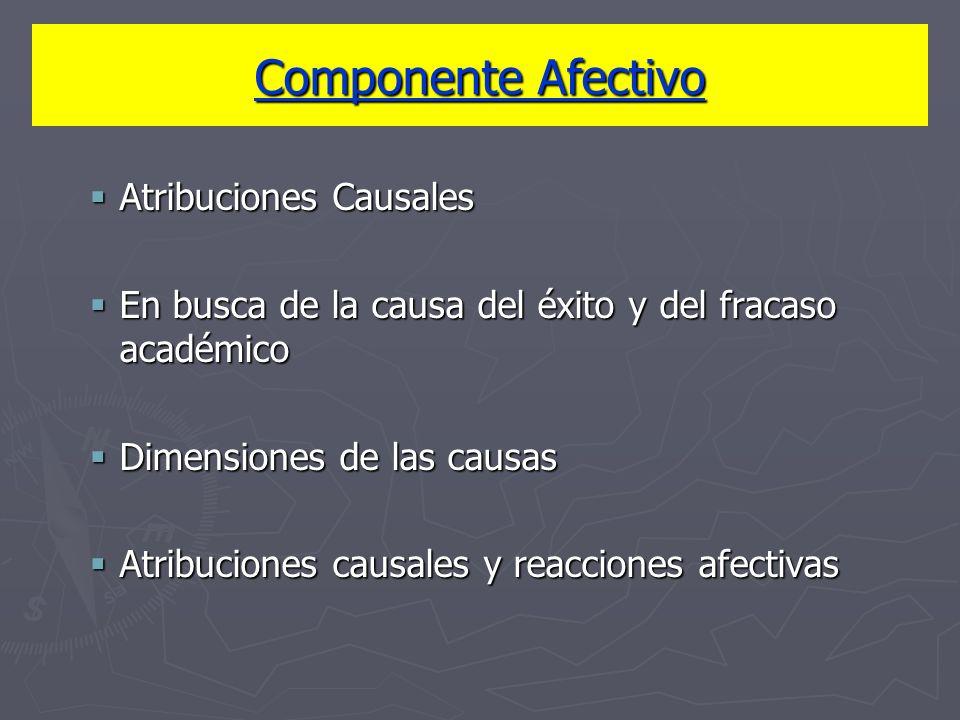 Componente Afectivo Atribuciones Causales