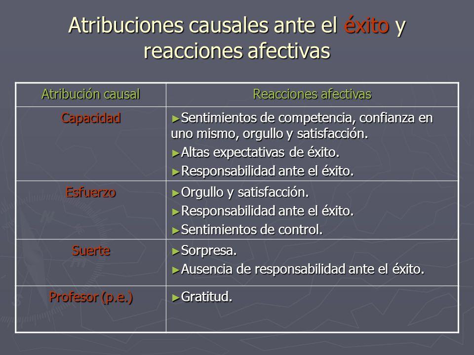Atribuciones causales ante el éxito y reacciones afectivas
